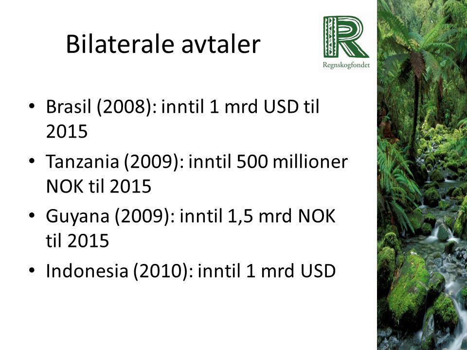 Bilaterale avtaler Brasil (2008): inntil 1 mrd USD til 2015