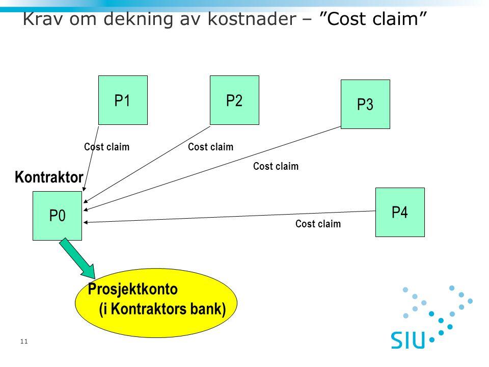Krav om dekning av kostnader – Cost claim
