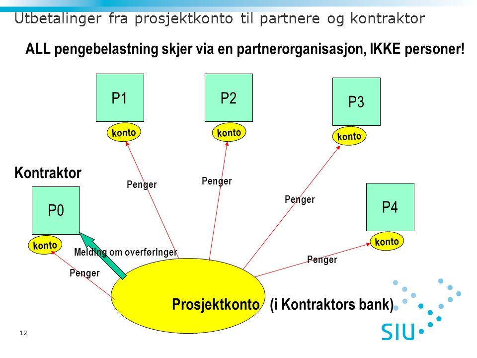 Utbetalinger fra prosjektkonto til partnere og kontraktor