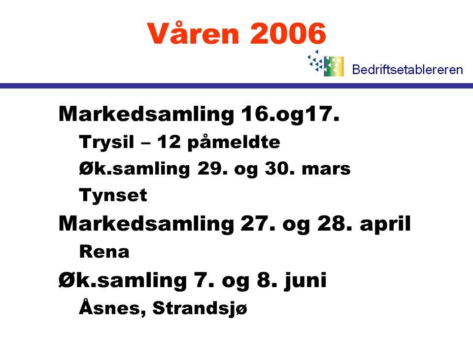Våren 2006 Markedsamling 16.og17. Markedsamling 27. og 28. april