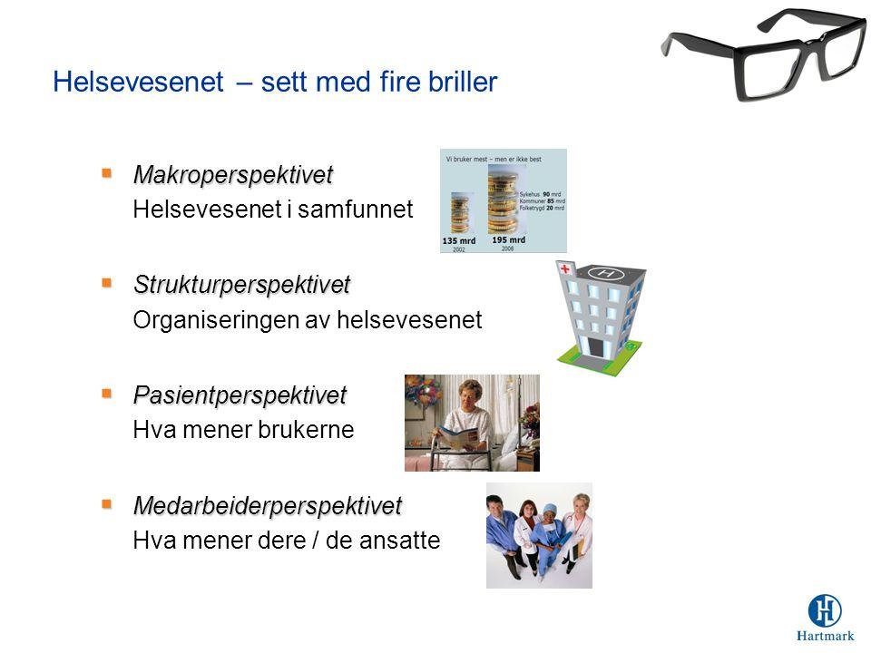 Helsevesenet – sett med fire briller
