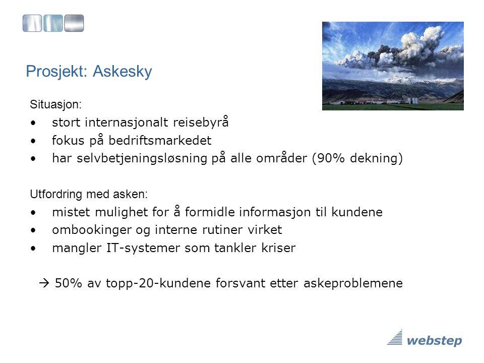 Prosjekt: Askesky Situasjon: stort internasjonalt reisebyrå