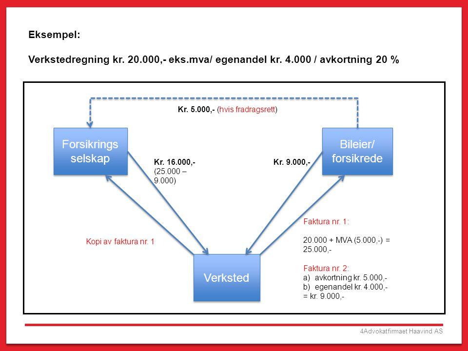 Forsikrings selskap Bileier/ forsikrede Verksted