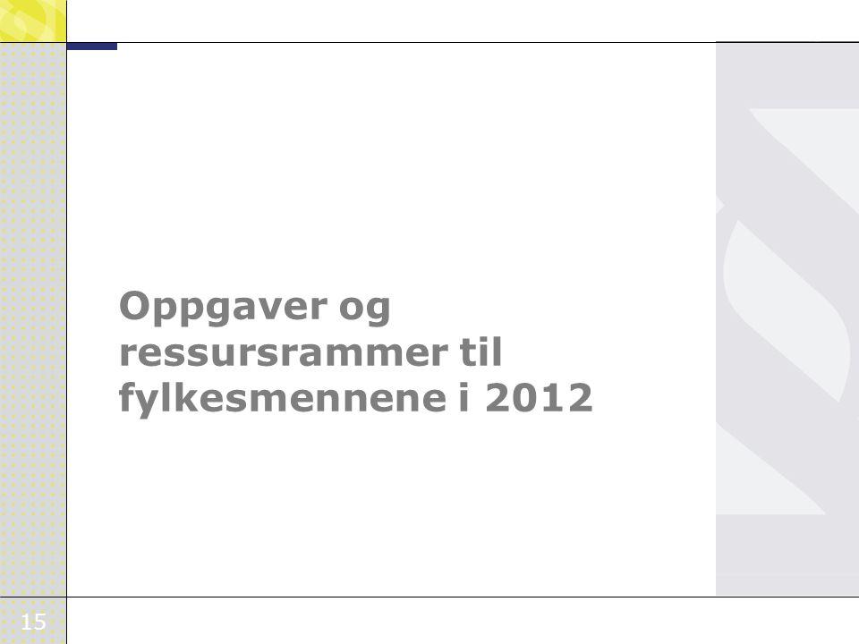 Oppgaver og ressursrammer til fylkesmennene i 2012