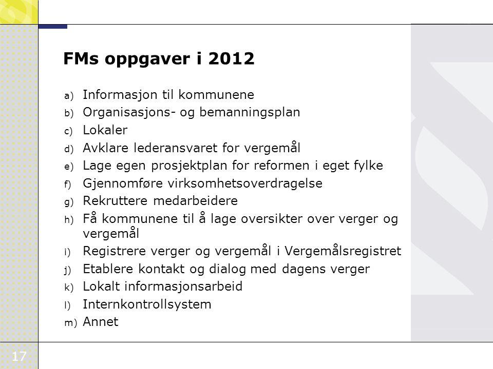 FMs oppgaver i 2012 Informasjon til kommunene