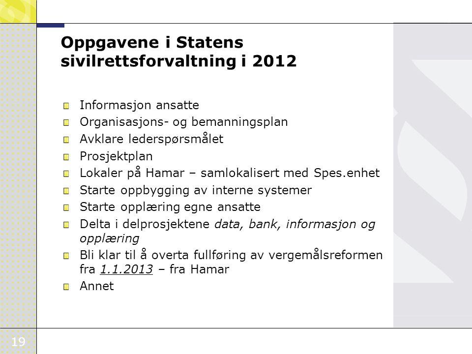 Oppgavene i Statens sivilrettsforvaltning i 2012