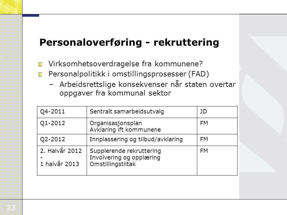 Personaloverføring - rekruttering