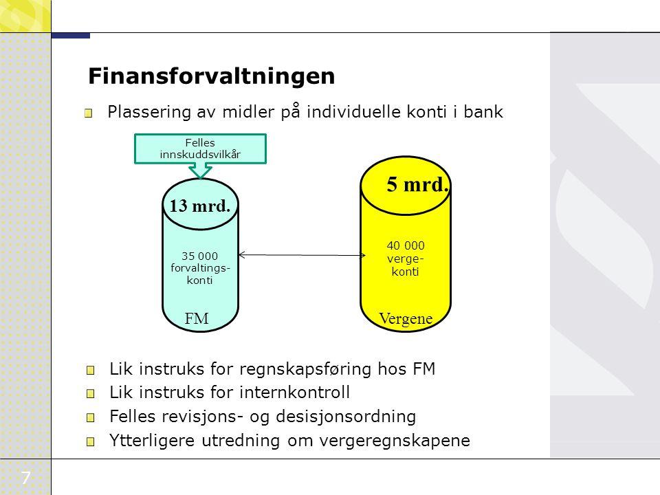 Finansforvaltningen 5 mrd. 13 mrd.