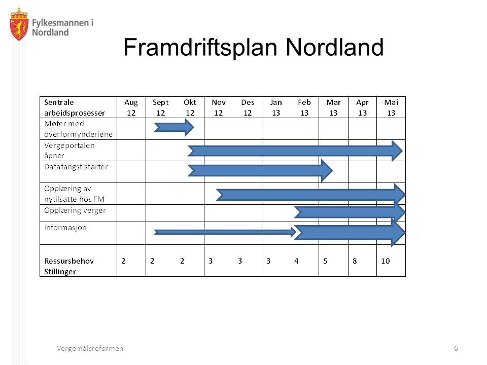 Framdriftsplan Nordland