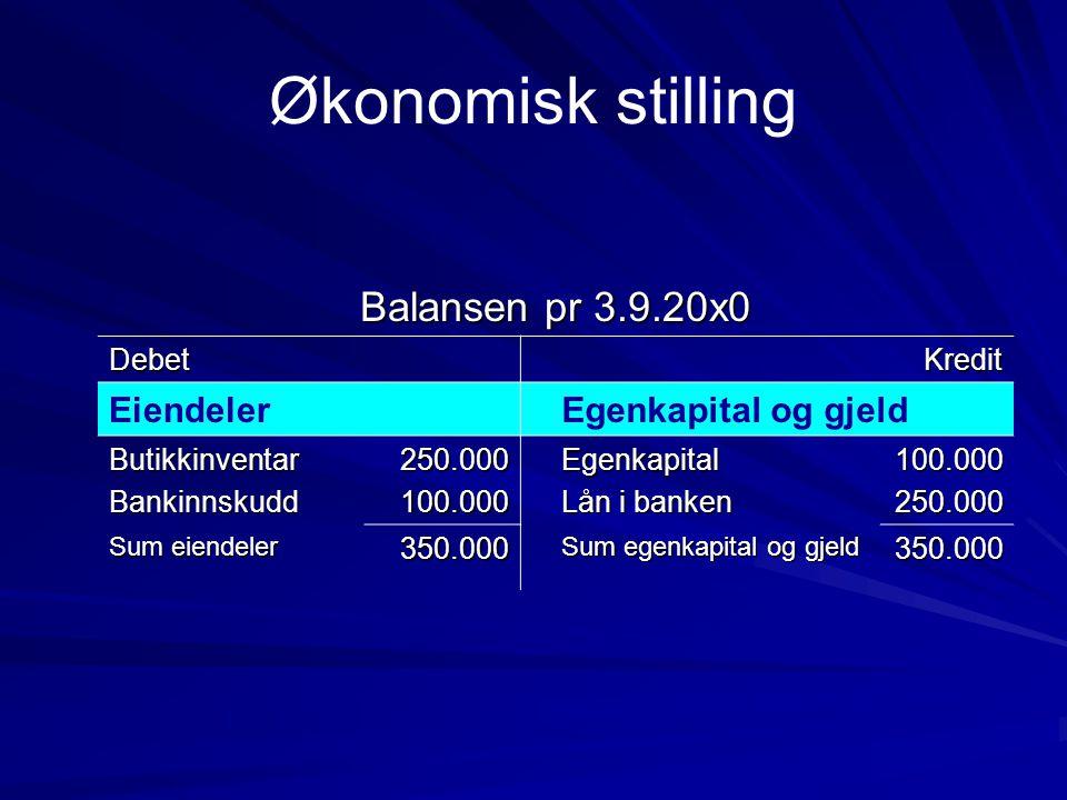 Økonomisk stilling Balansen pr 3.9.20x0 Eiendeler Egenkapital og gjeld