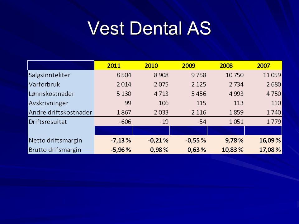 Vest Dental AS
