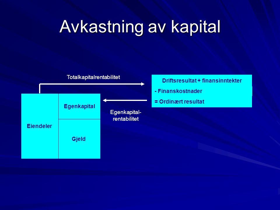 Avkastning av kapital Totalkapitalrentabilitet