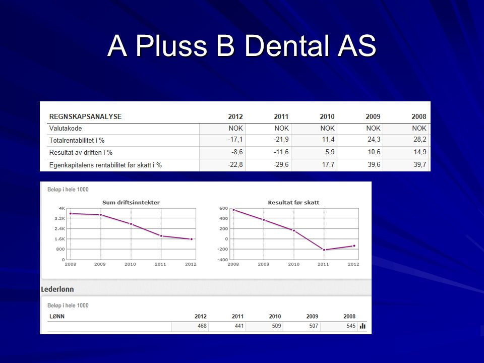 A Pluss B Dental AS
