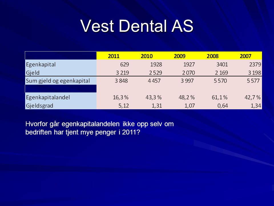 Vest Dental AS Hvorfor går egenkapitalandelen ikke opp selv om bedriften har tjent mye penger i 2011