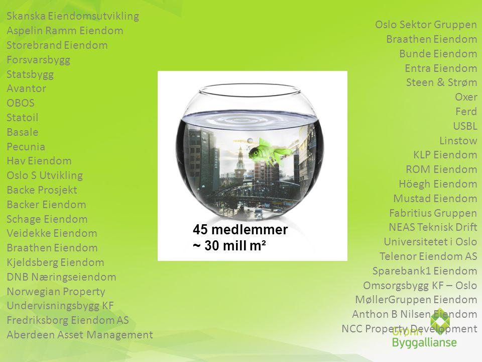 45 medlemmer ~ 30 mill m² Skanska Eiendomsutvikling