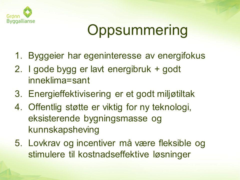 Oppsummering Byggeier har egeninteresse av energifokus