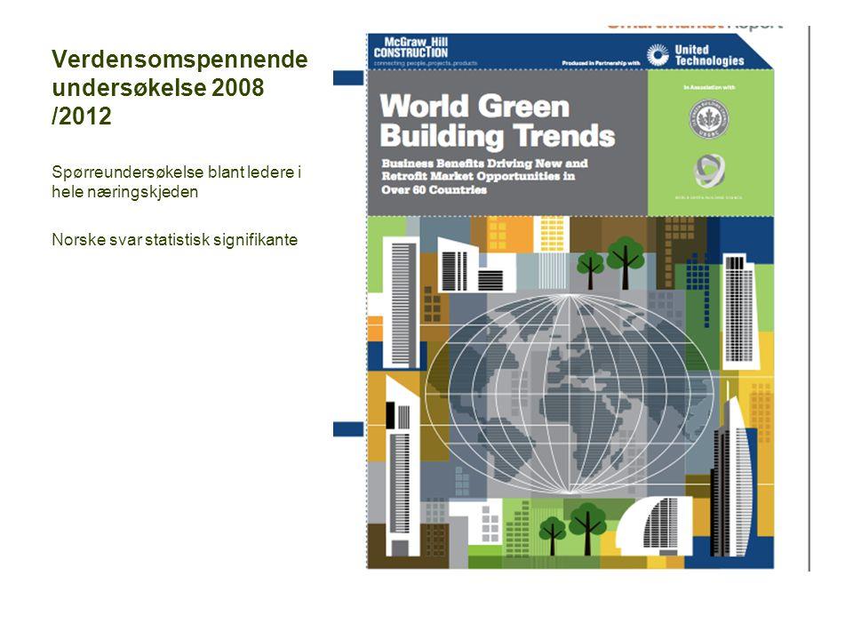 Verdensomspennende undersøkelse 2008 /2012