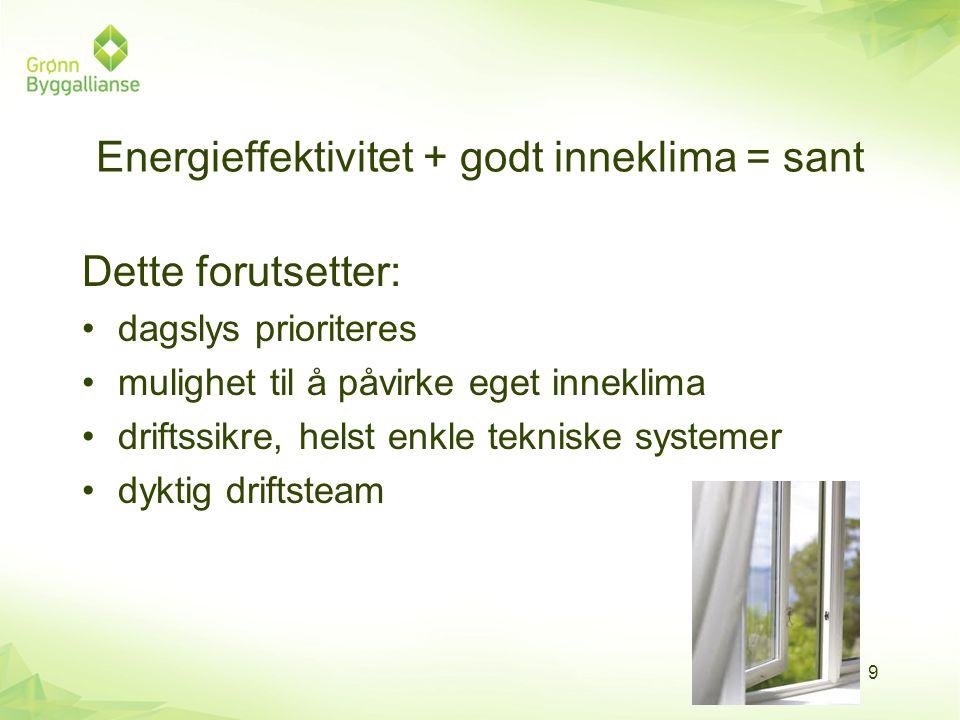 Energieffektivitet + godt inneklima = sant