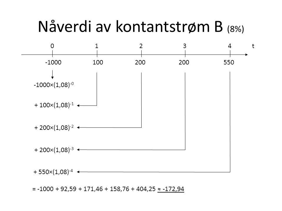 Nåverdi av kontantstrøm B (8%)
