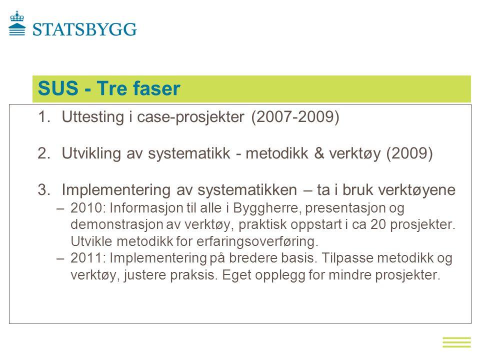 SUS - Tre faser Uttesting i case-prosjekter (2007-2009)