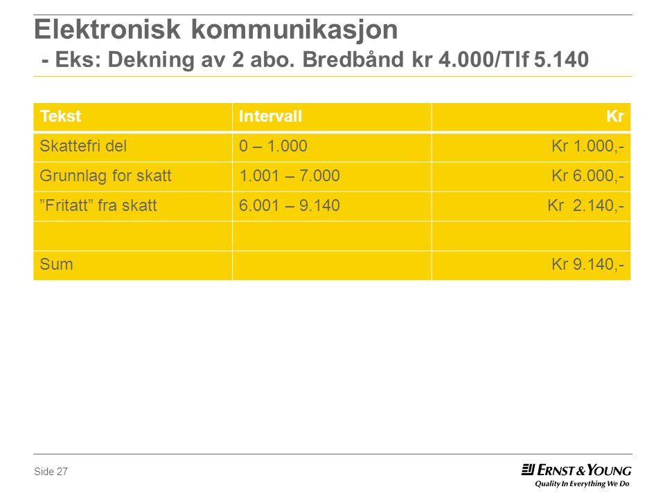 Elektronisk kommunikasjon - Eks: Dekning av 2 abo. Bredbånd kr 4