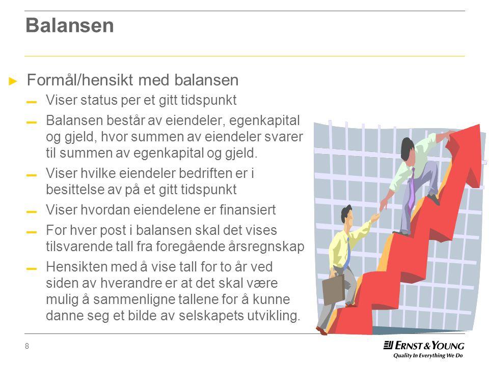 Balansen Formål/hensikt med balansen