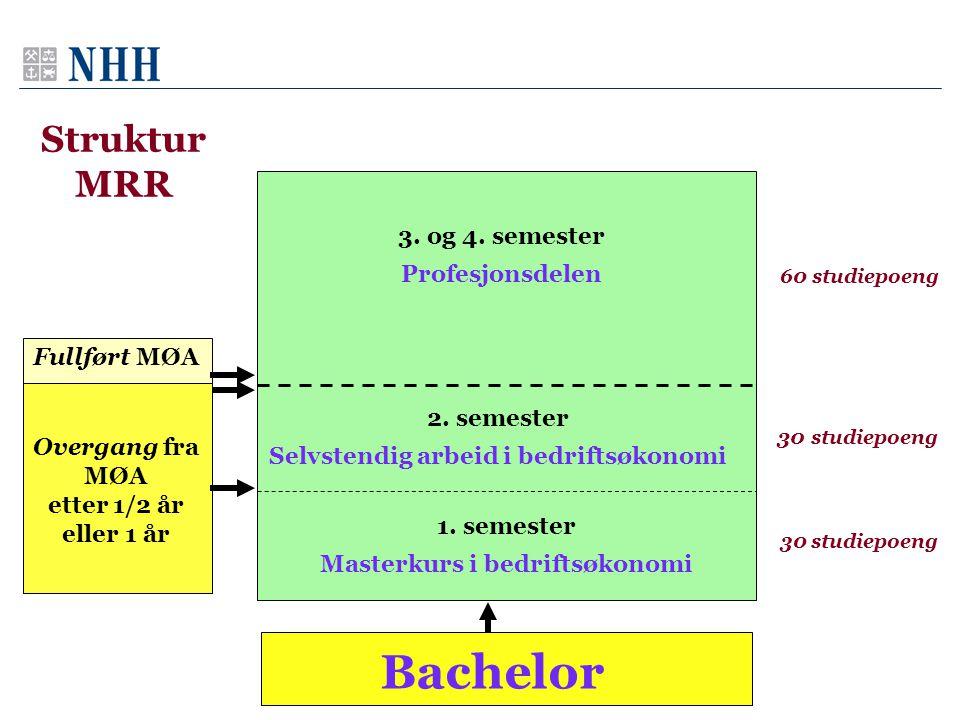 Bachelor Struktur MRR 3. og 4. semester Profesjonsdelen Fullført MØA