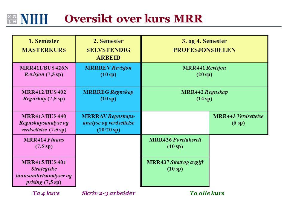 Oversikt over kurs MRR 1. Semester MASTERKURS 2. Semester
