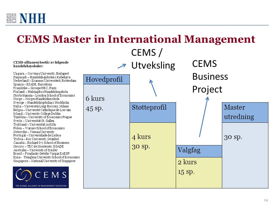 CEMS Master in International Management