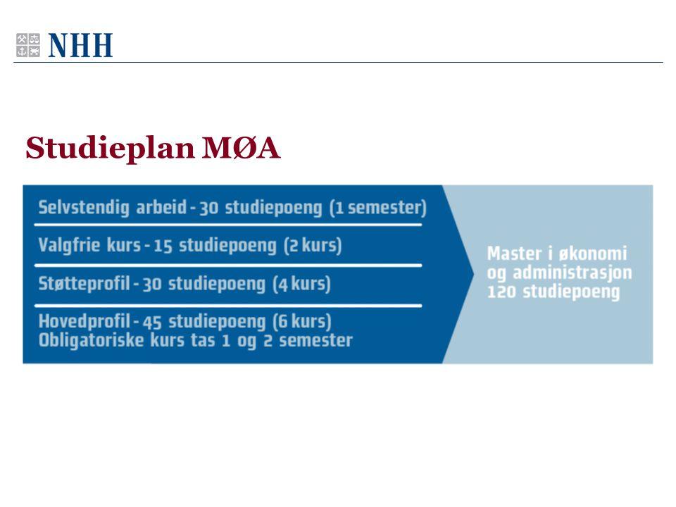 Studieplan MØA
