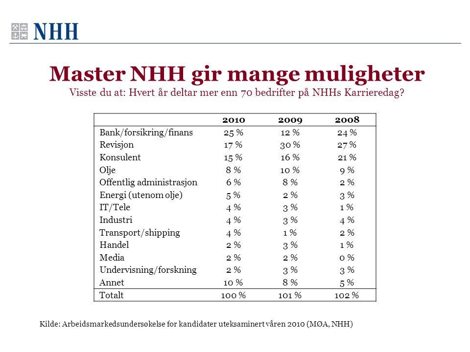 Master NHH gir mange muligheter Visste du at: Hvert år deltar mer enn 70 bedrifter på NHHs Karrieredag