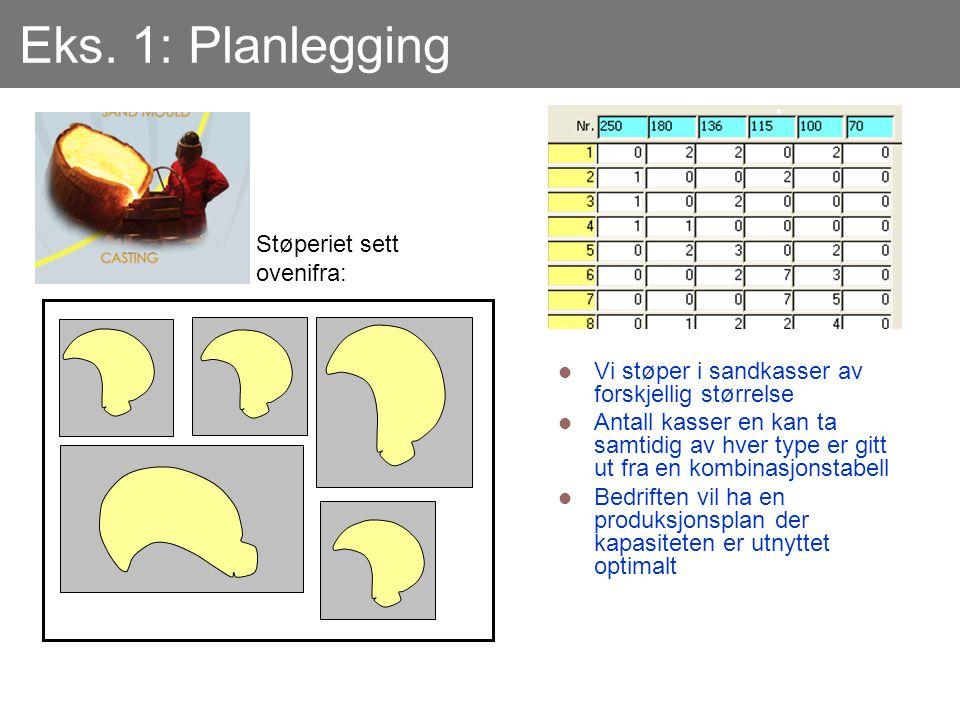 Eks. 1: Planlegging Støperiet sett ovenifra: