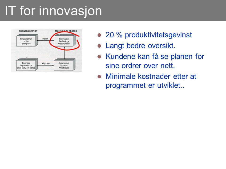 IT for innovasjon 20 % produktivitetsgevinst Langt bedre oversikt.