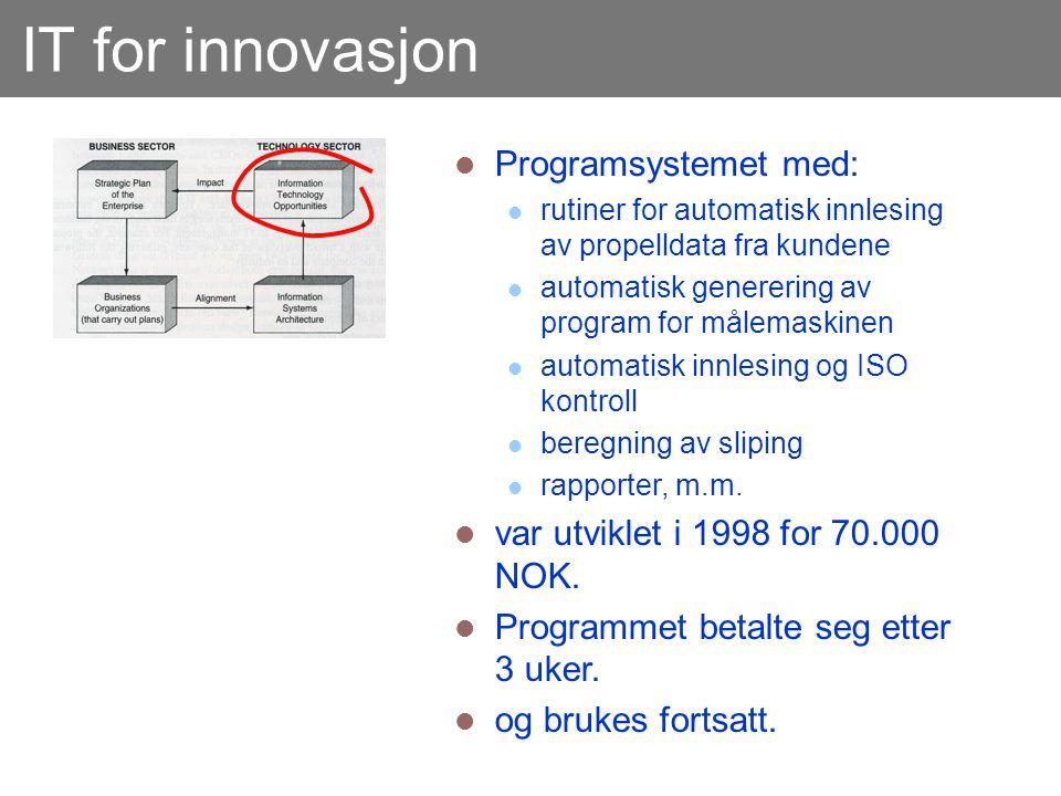 IT for innovasjon Programsystemet med: