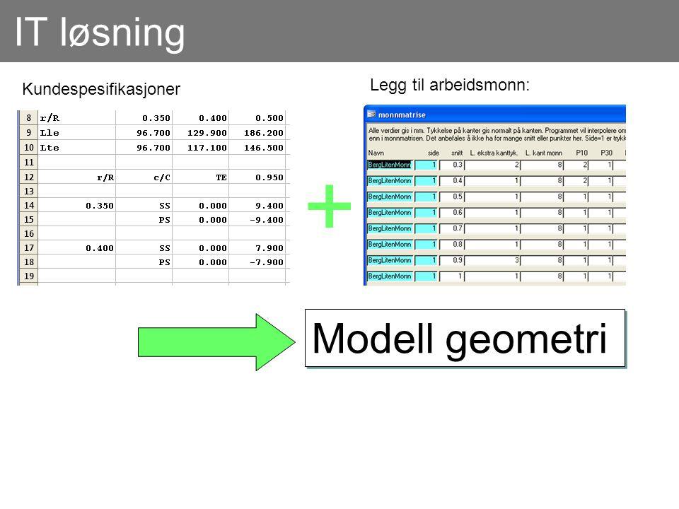 + Modell geometri IT løsning Legg til arbeidsmonn: