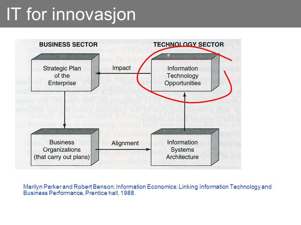 IT for innovasjon