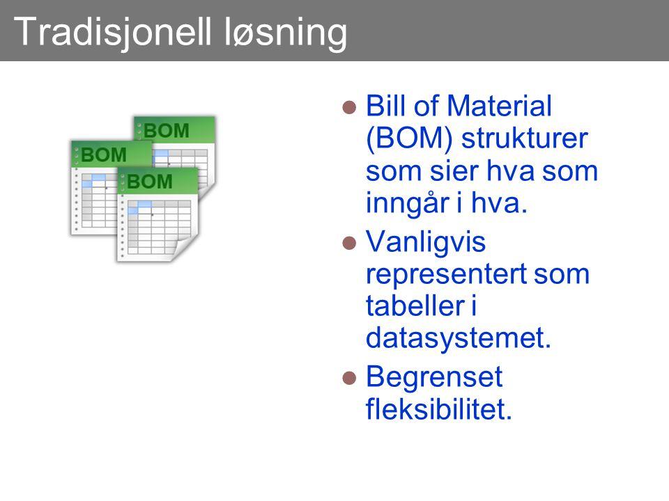 Tradisjonell løsning Bill of Material (BOM) strukturer som sier hva som inngår i hva. Vanligvis representert som tabeller i datasystemet.