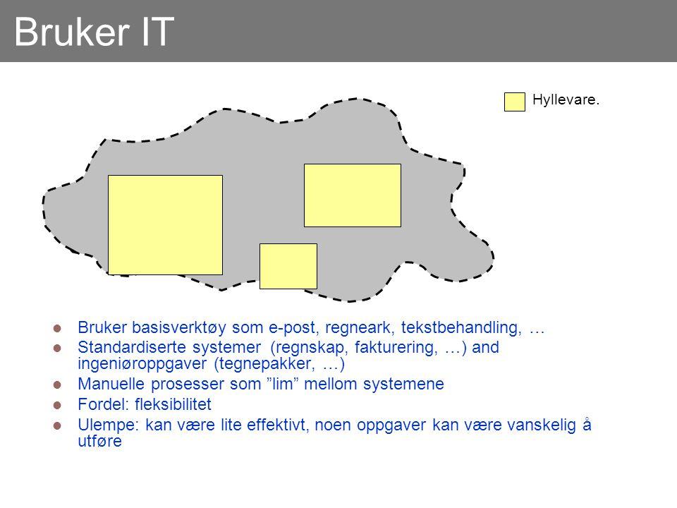 Bruker IT Bruker basisverktøy som e-post, regneark, tekstbehandling, …