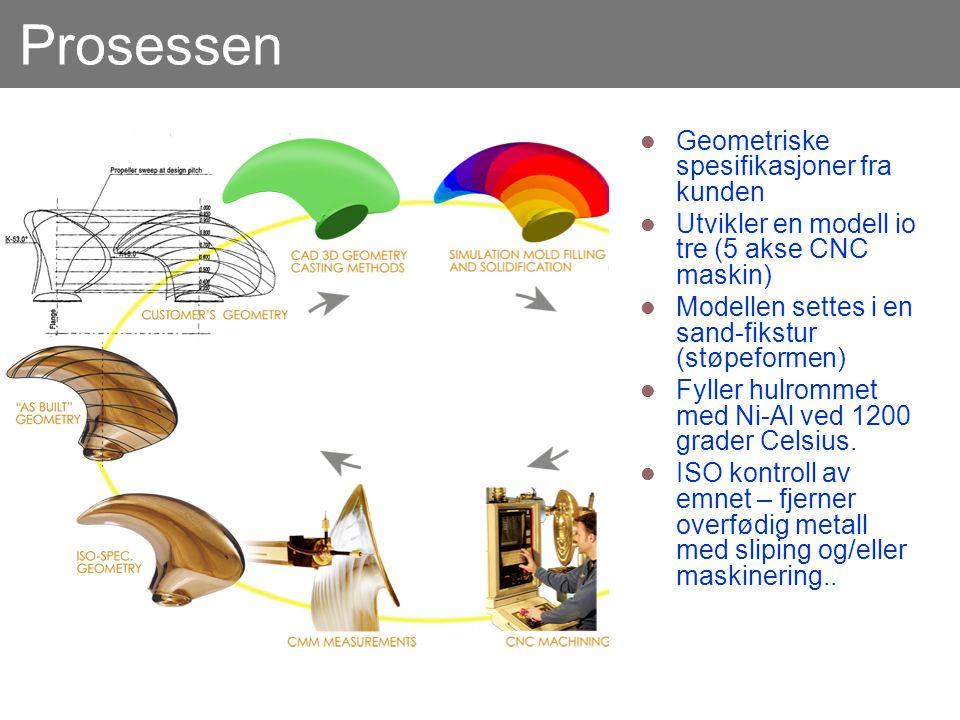 Prosessen Geometriske spesifikasjoner fra kunden