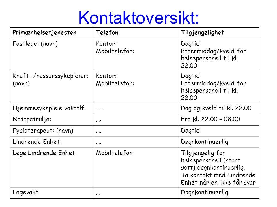 Kontaktoversikt: Primærhelsetjenesten Telefon Tilgjengelighet