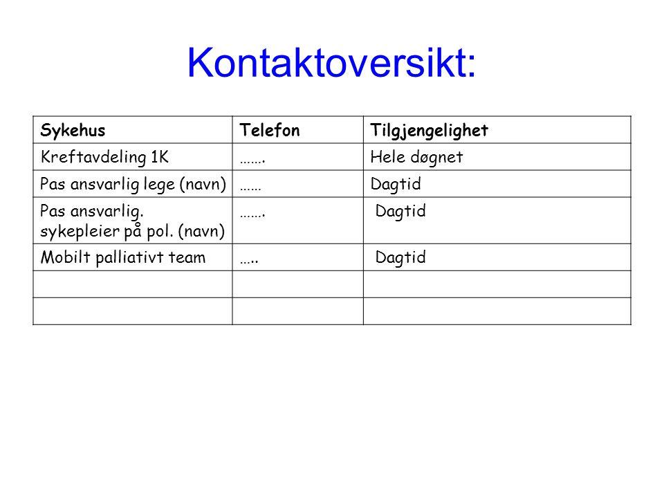 Kontaktoversikt: Sykehus Telefon Tilgjengelighet Kreftavdeling 1K …….