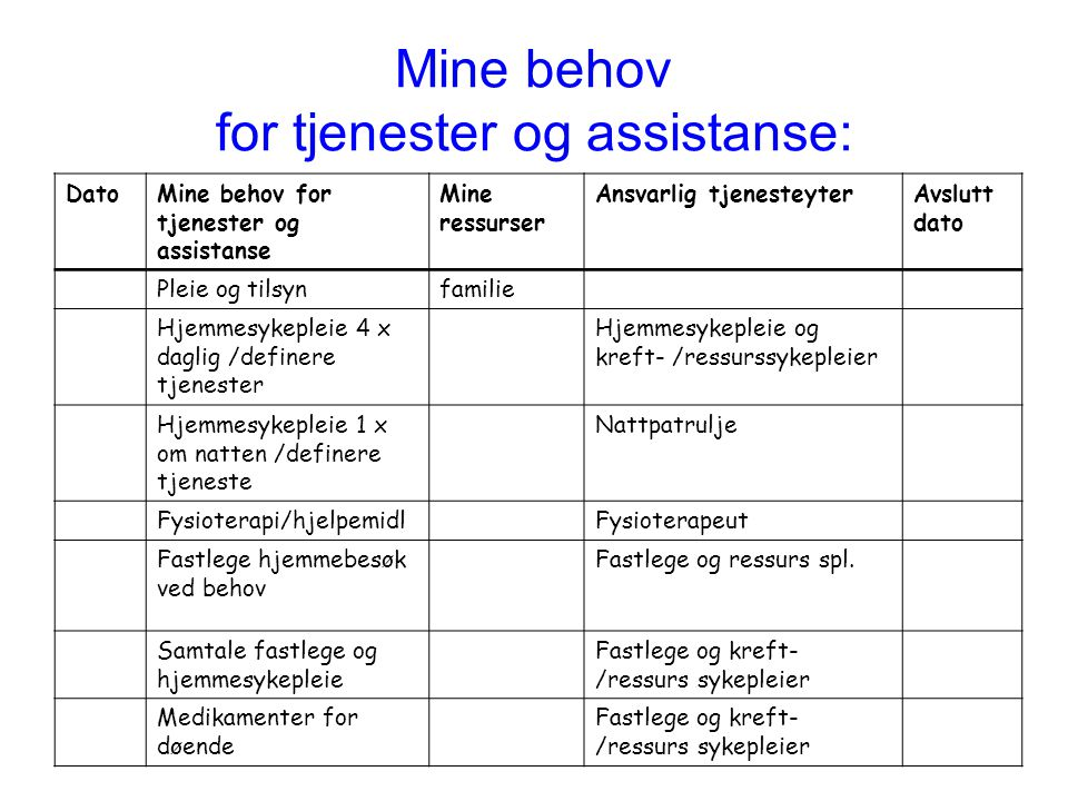 Mine behov for tjenester og assistanse: