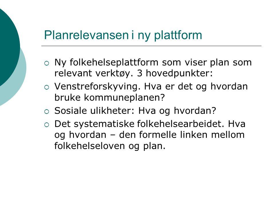 Planrelevansen i ny plattform