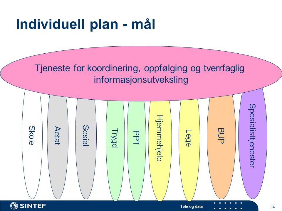 Tjeneste for koordinering, oppfølging og tverrfaglig informasjonsutveksling