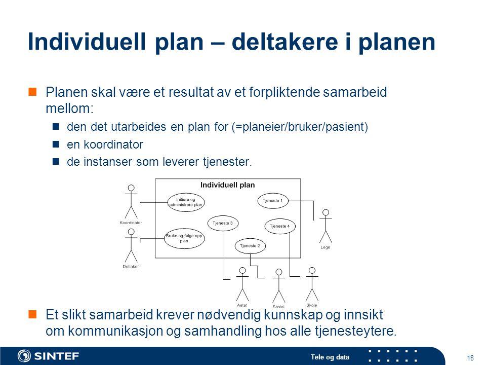 Individuell plan – deltakere i planen