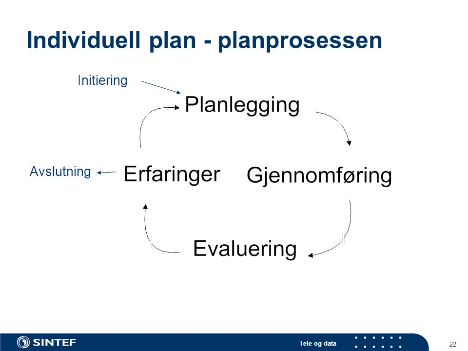 Individuell plan - planprosessen