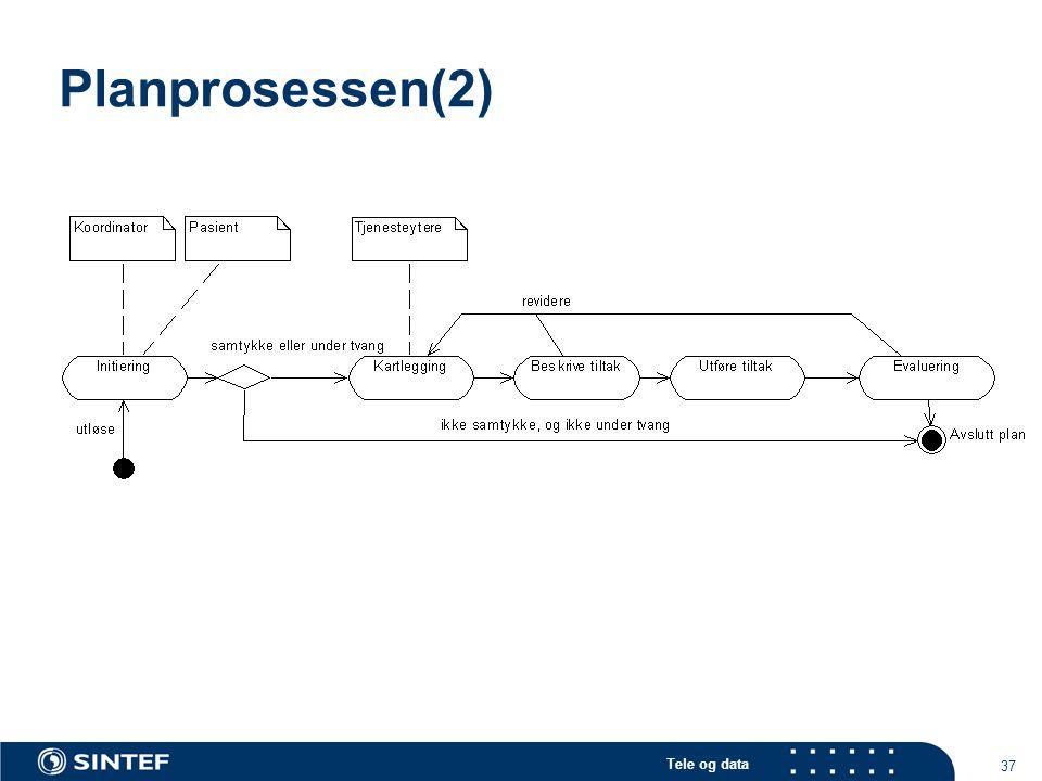 Planprosessen(2)