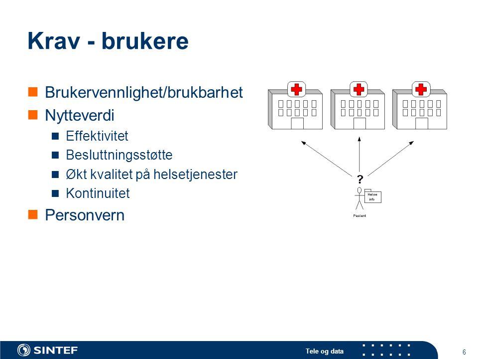 Krav - brukere Brukervennlighet/brukbarhet Nytteverdi Personvern