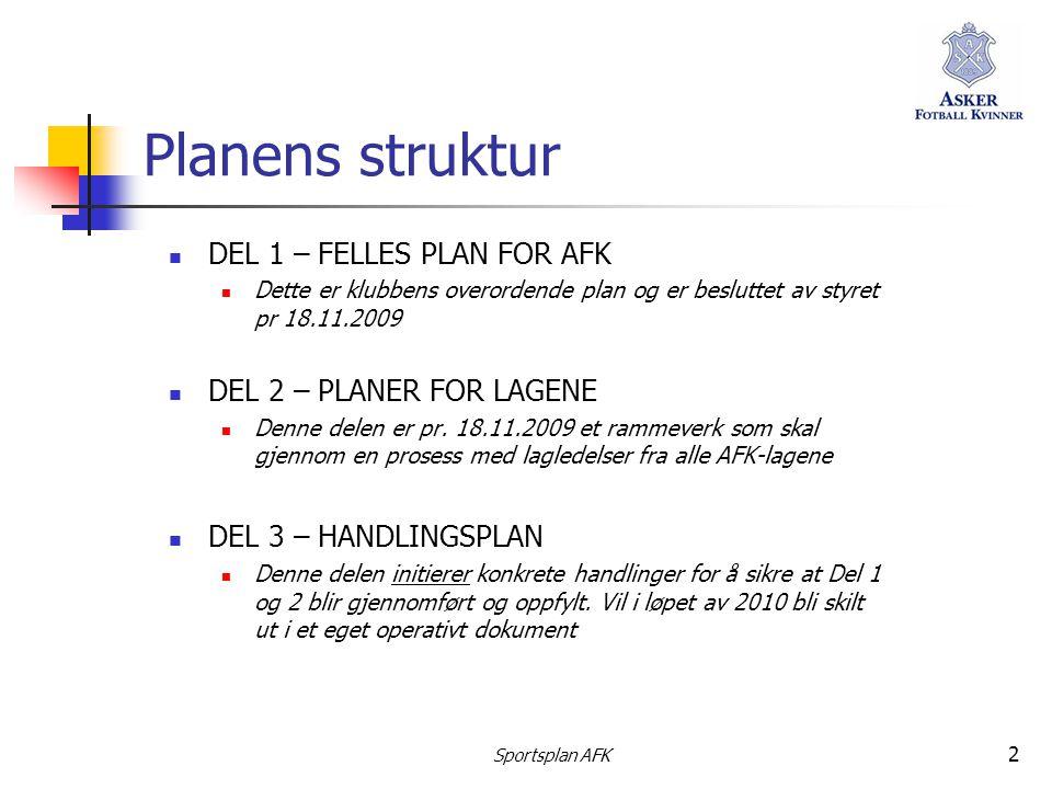 Planens struktur DEL 1 – FELLES PLAN FOR AFK DEL 2 – PLANER FOR LAGENE