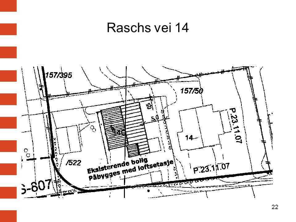 Raschs vei 14